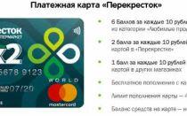 Банковские карты «Перекресток» от Альфа Банка