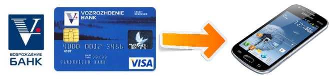 Perevod-deneg-s-karty-vozrozhdenie-na-telefon