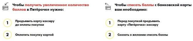 Kak-polzovatsya-kartoj-Pyaterochka-ot-Pochta-Banka