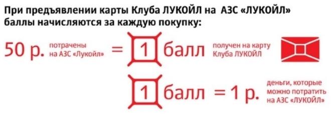 Nachislenie-bonusov-po-karte-Lukojl