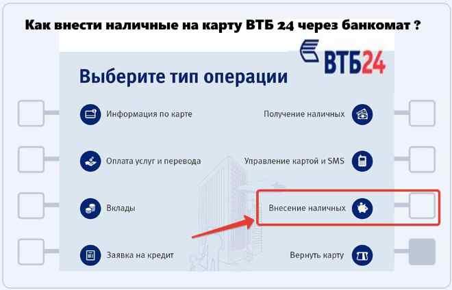 Внесение наличных на карту ВТБ 24 через банкомат