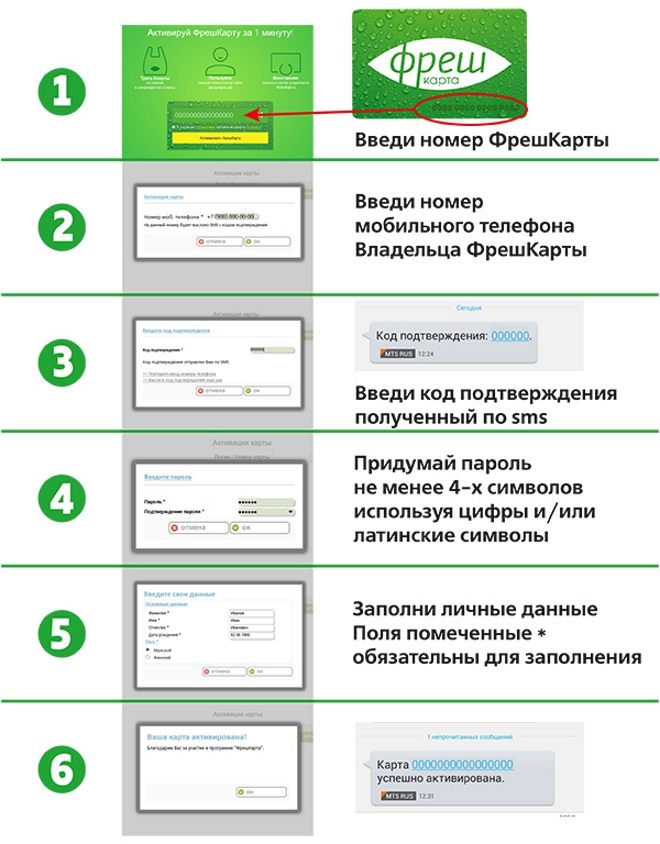 protsess-aktivatsii-na-sajte